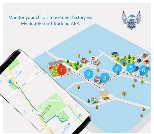 GPS History
